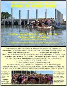 12th Annual Wharf to Wharf Swim